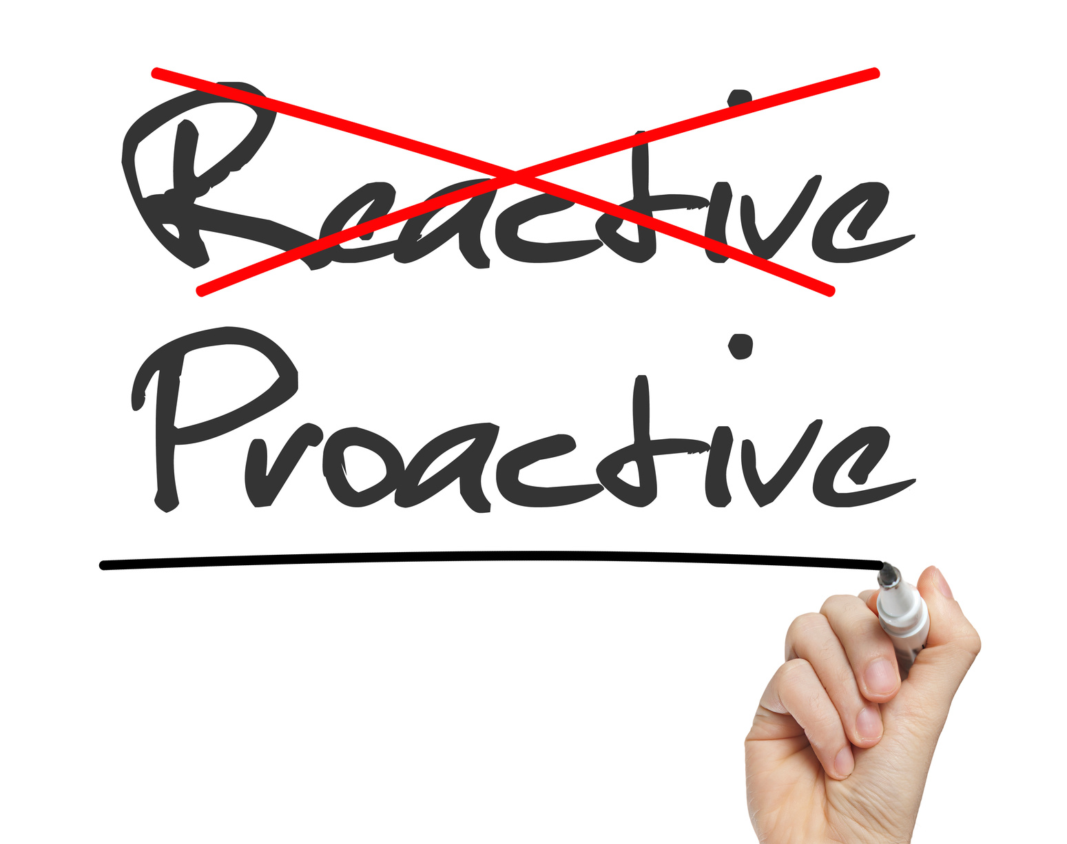 Importance Of Being Proactive In Business